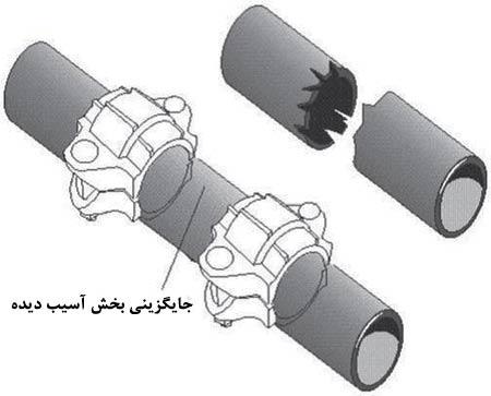 PEpipeline6