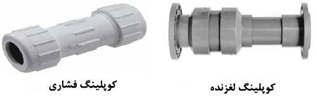 کاربرد بات پلاگ اتصالات لوله(سبز،پلی اتیلن،سفید،پنج لایـه،pvc،پلیکا،فلزی ... mimplus.ir