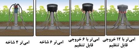 sprinklersystems4